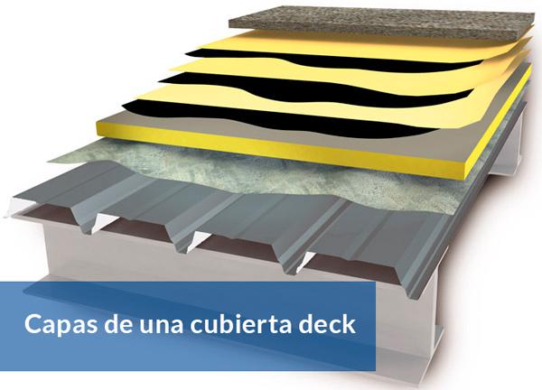 Capas de una cubierta deck